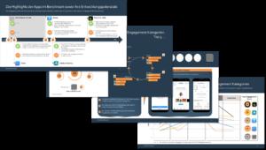 User Engagement Benchmark